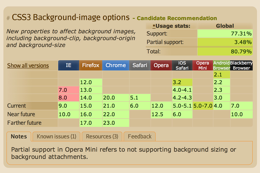 inner shadows in css images text and beyond top digital agency
